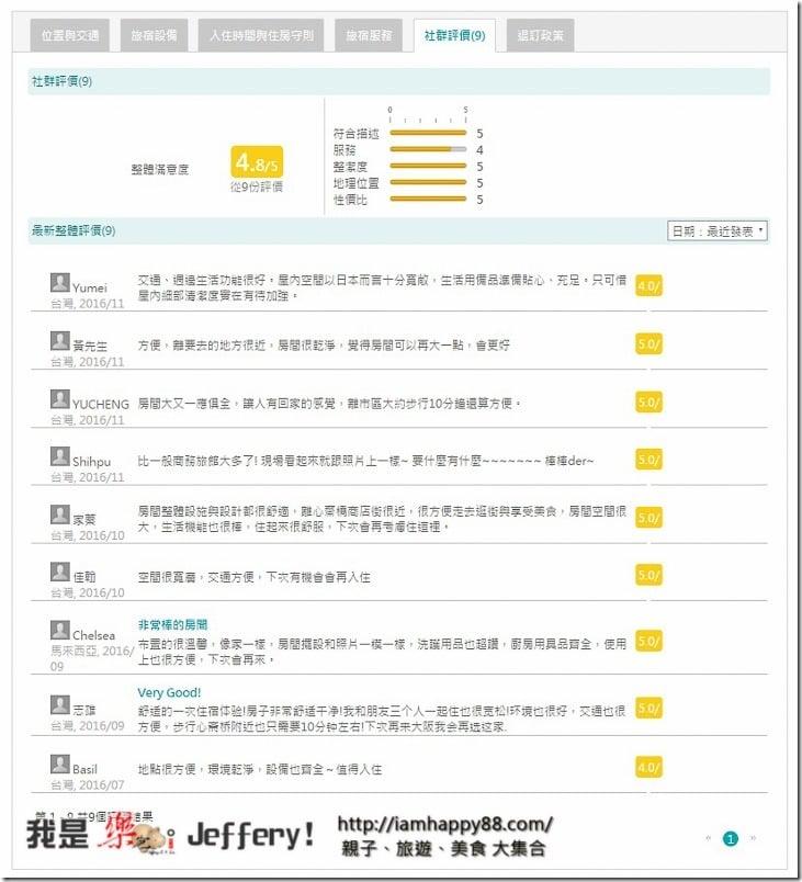 20161123-osaka-asiayo-6-ss-name